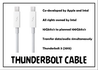 016-Aug-BP01-THUNDERBOLT