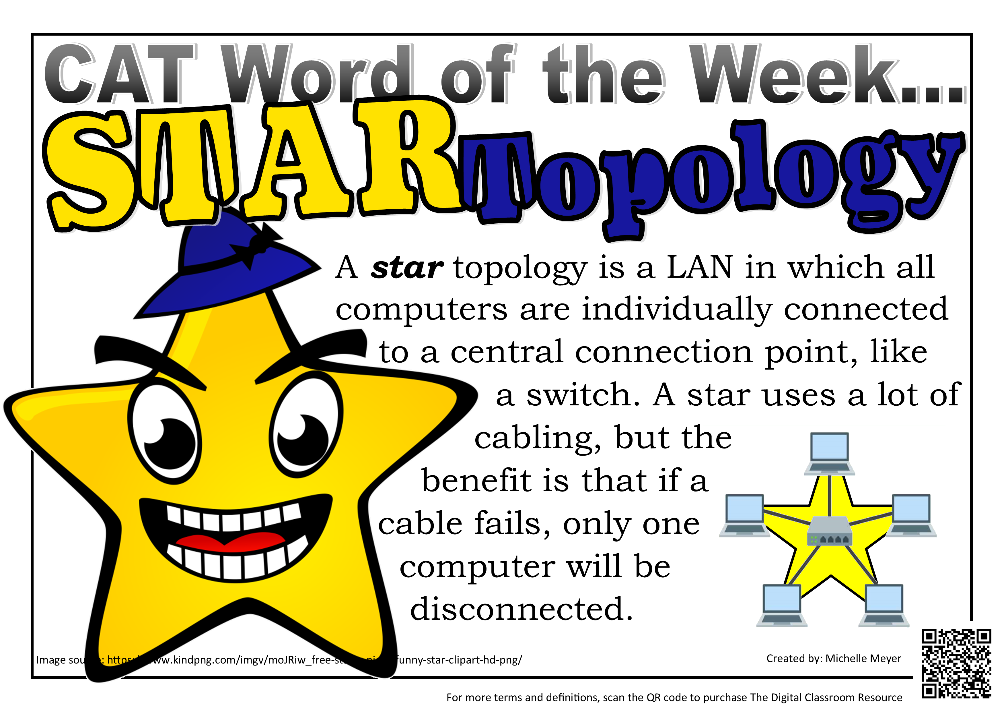 61 Star Topology