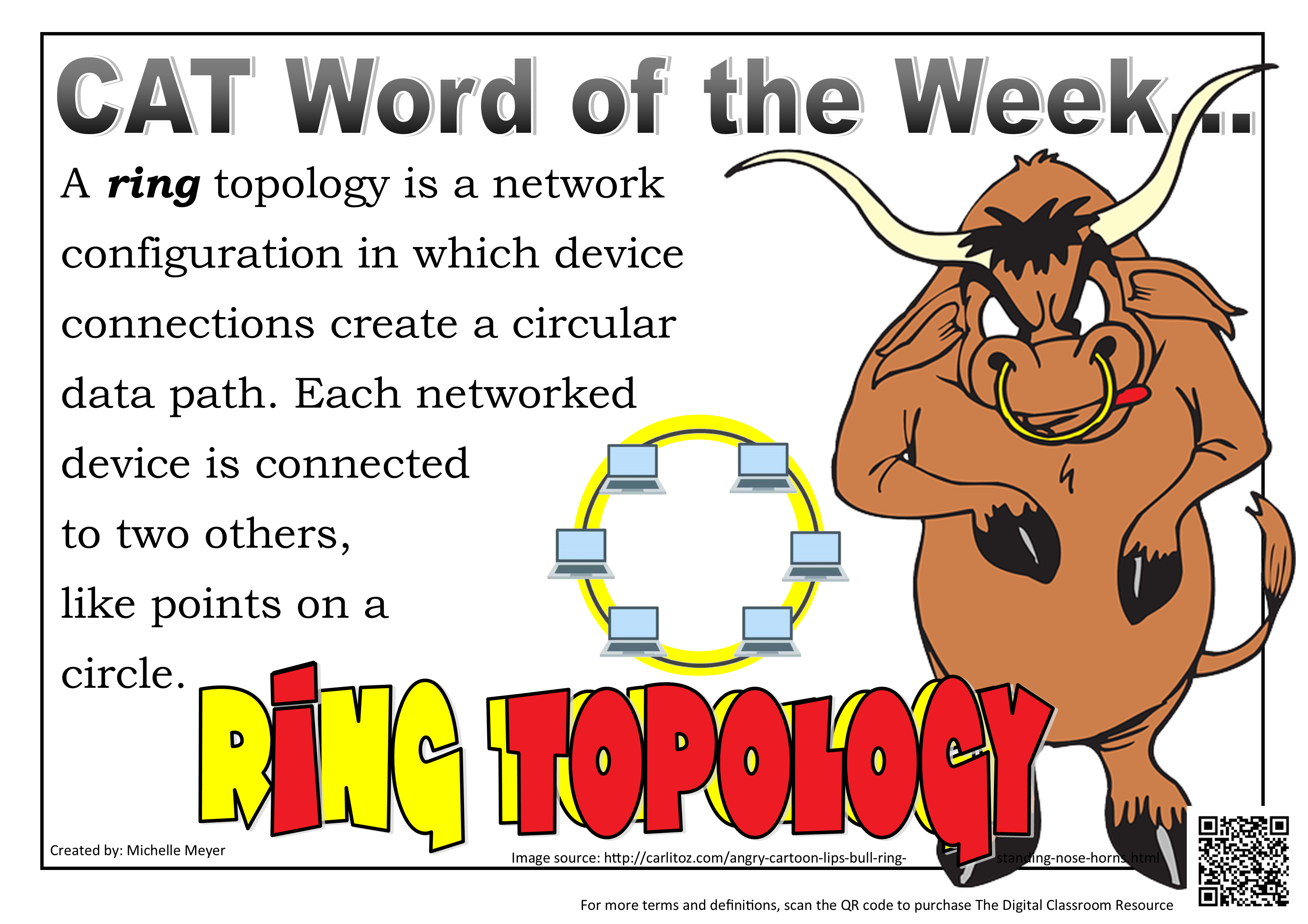 63 Ring Topology