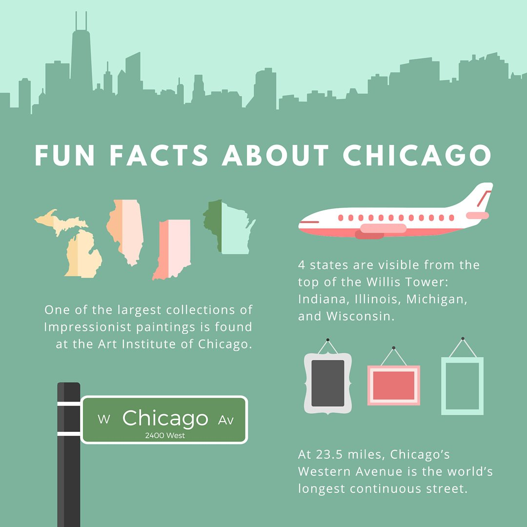 Fun-facts-about-chicago-2
