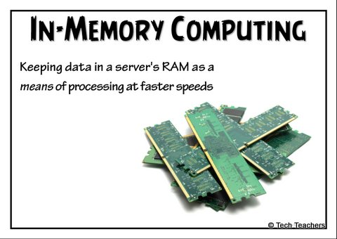 IMCOMPUTING