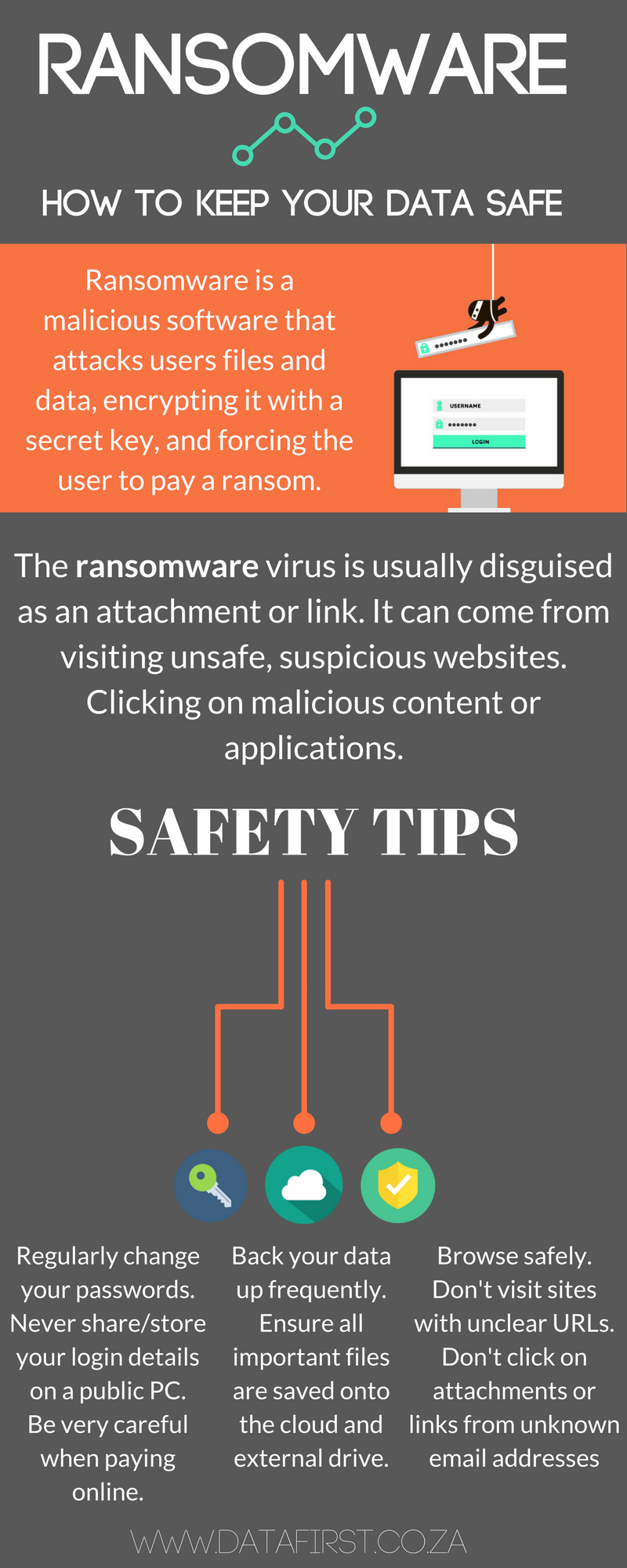ransomware-infographic