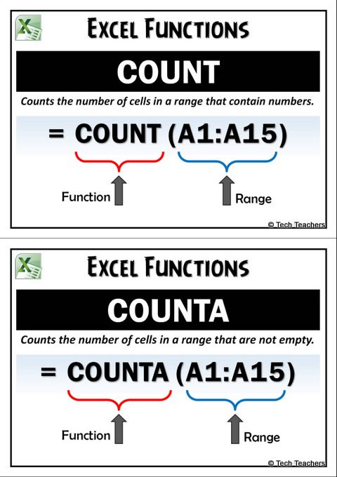 COUNT and COUNTA