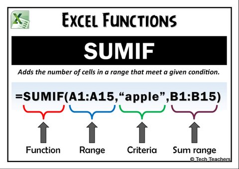 excel-SUMIF