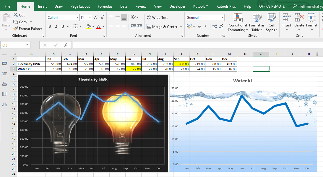 Real data for Excel activities